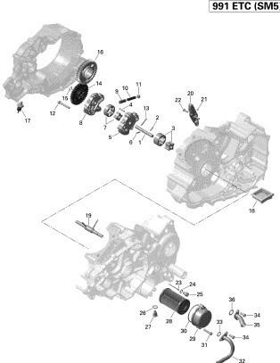 Lubrifiere Motor