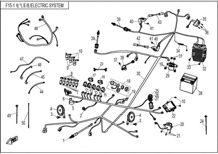 Sistemul Electric 2