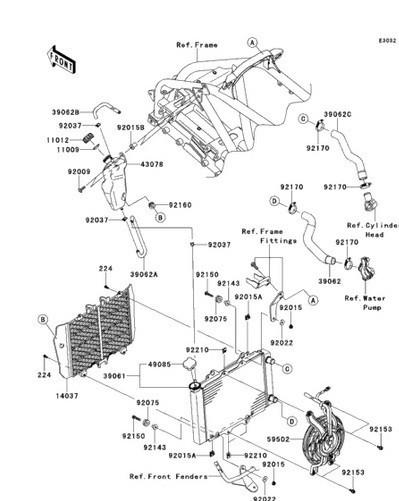 Radiator De Ulei