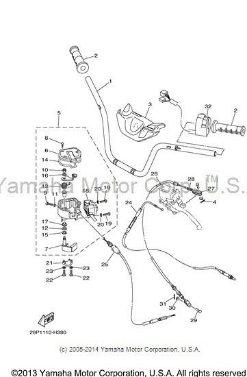 Cabluri Maner Directie