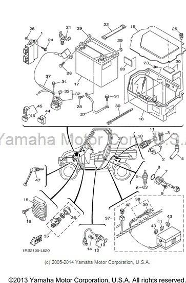 Sistem Electric 1