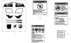 Accesorii Si Etichete