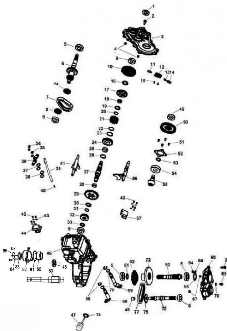 Transmisie 4x4