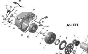 Generator Si Demaror 420 W